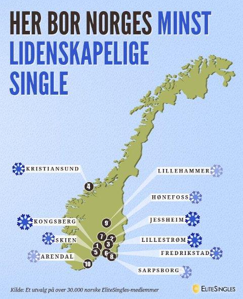 elitesingles krav Tromsdalen