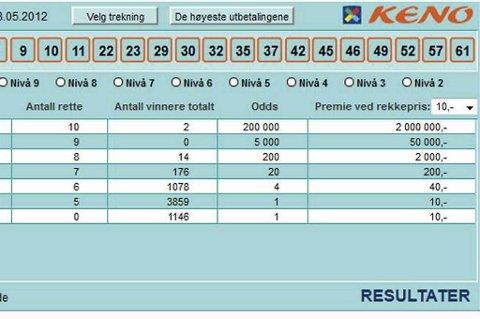 En mann fra Bergen vant fire millioner i Keno forrige uke.