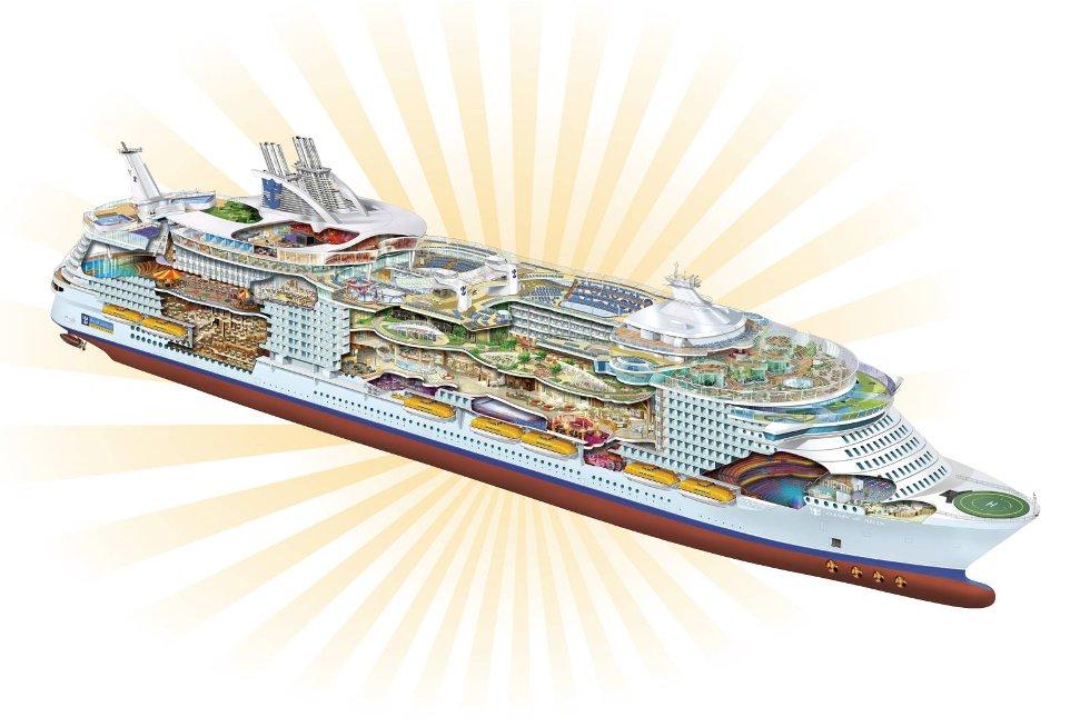 Slik blir kongen av cruiseskipene. 17 dekk og med en kapasitet på over 8.000 personer. Skipet settes inn i ordinær drift 5. desember, og vil ha base i Florida. (Foto: RCCL/ANB)
