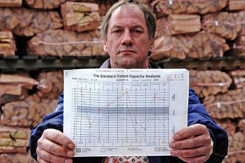 ADVARER: Øyvind Moen med «The standard Oxford capacity analysis» som personlighetstesten til scientologene heter. Moen har fire slike å vise til, samt bøker, LP-plater og kurs som han hevder har kostet langt over 100.000 kroner. Han advarer sterkt mot metodene Scientologikirken bruker, særlig med bakgrunn i det som nylig hendte i Frankrike. $BYLINE_ON$Foto: Per Ivar Strømsmoen $BYLINE_OFF$