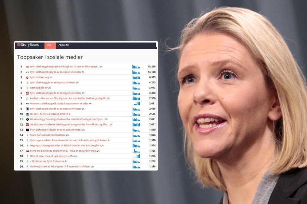 Alle sakene på Storyboards oversikt over de mest populære sakene i sosiale medier, handler om Sylvi Listhaug.
