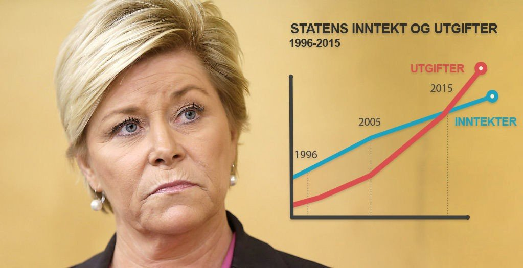 Siv Jensen får mye å tenke på hvis oljeprisen forblir på 70 dollar fatet neste år.