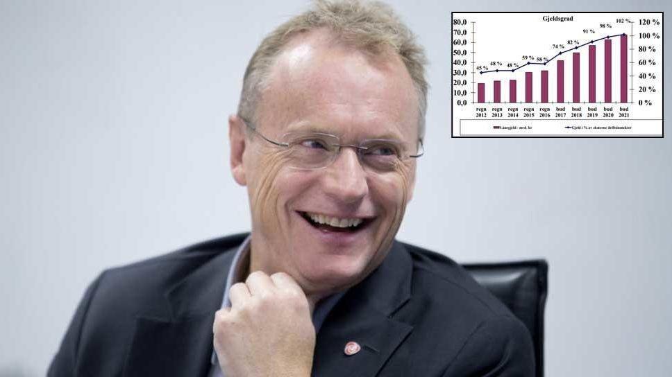 Byrådsleder Raymond Johansen foreslår å fordoble Oslos gjeld frem mot 2021. Når perioden er over, vil Oslo ha større gjeld enn årlige inntekter.