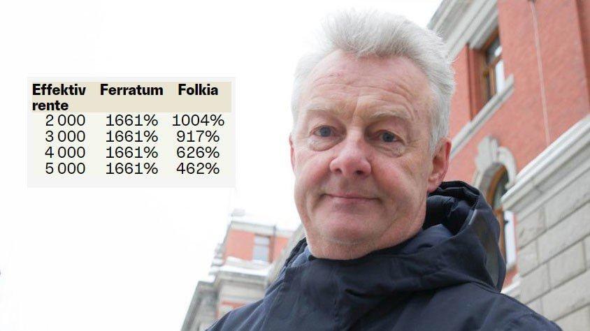 Økonomiekspert Rune Pedersen advarer: Norges dyreste lån har 1600 prosent rente.