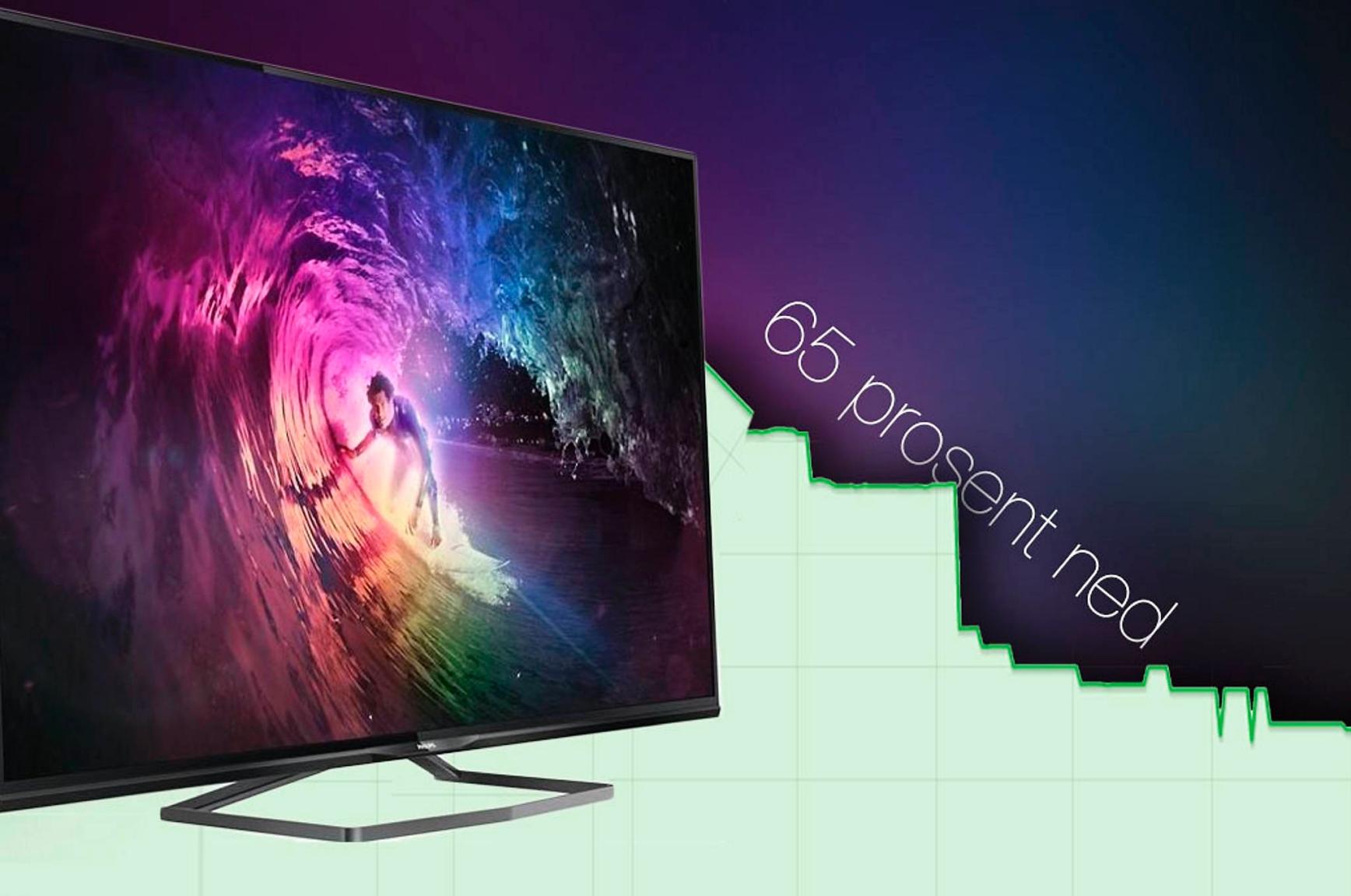 TV-PRIS