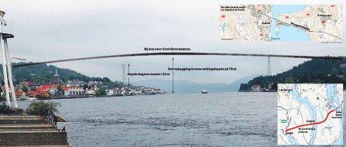 svelvik ny bro